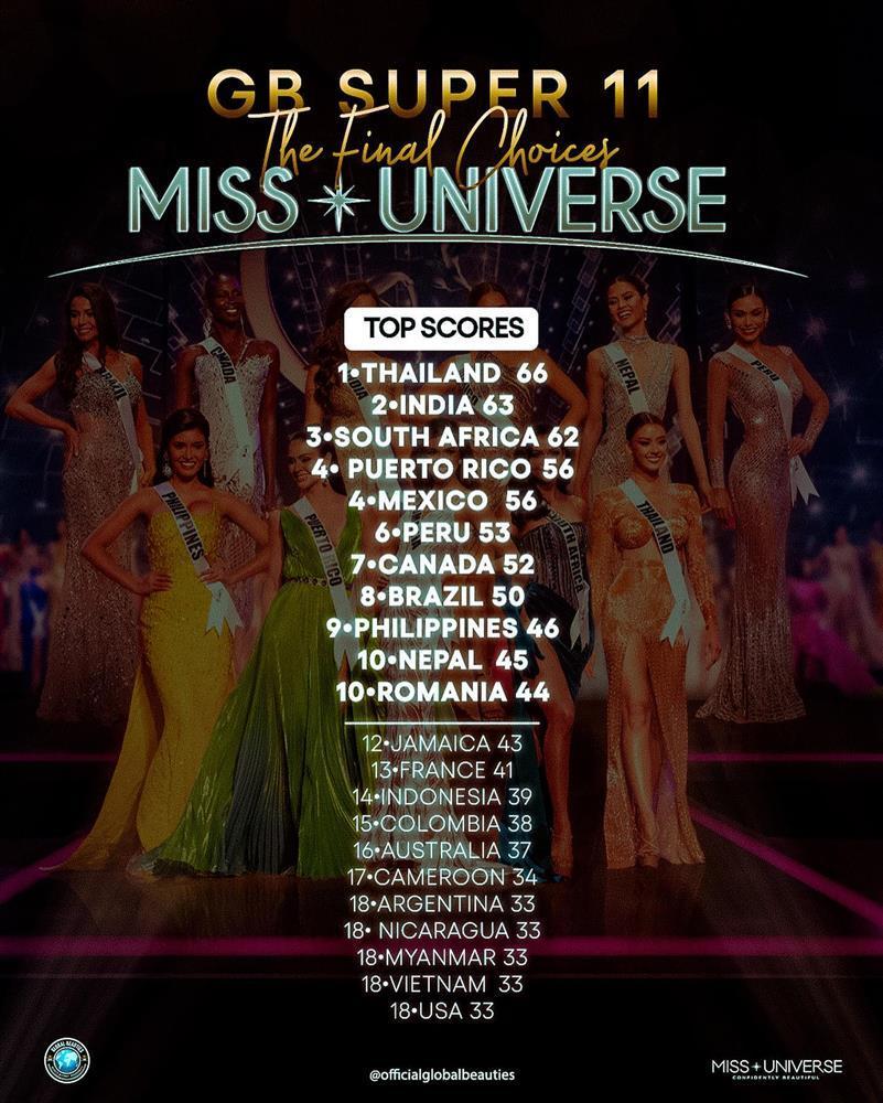 Khánh Vân liệu có cơ hội đăng quang Miss Universe vào sáng mai?-2