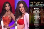 Khánh Vân bị bỏng ngay sát giờ G chung kết Miss Universe 2020-6