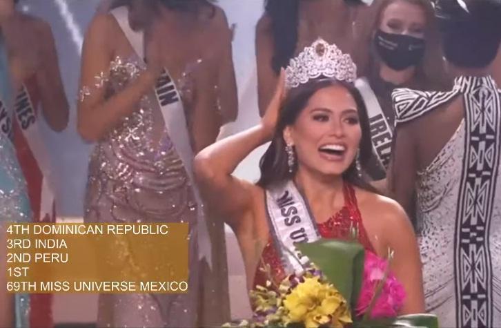 Mexico đăng quang Miss Universe 2020-2