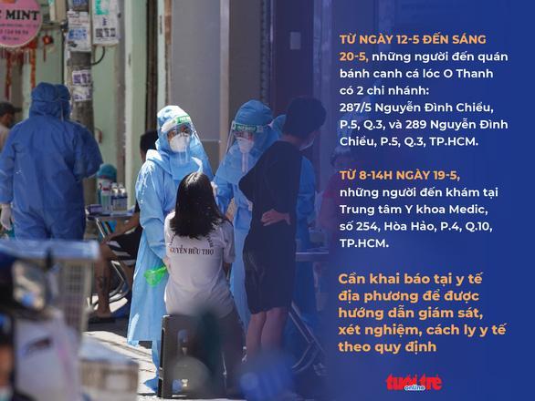 Khẩn: TP.HCM tìm người đến quán bánh canh cá lóc và Trung tâm Y khoa Medic-1