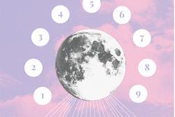 Thần số học: Khám phá cuộc sống của bạn vào tháng 6 thông qua ngày tháng sinh