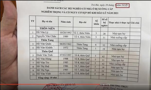 Chi tiết bất thường trong giấy tờ sao kê của Hoài Linh: Cho người dân 237 tuổi xuyên không-2