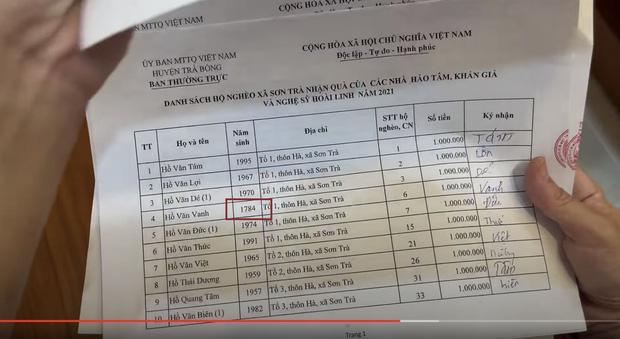 Chi tiết bất thường trong giấy tờ sao kê của Hoài Linh: Cho người dân 237 tuổi xuyên không-5