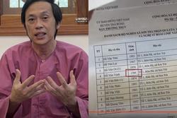 Chi tiết bất thường trong giấy tờ sao kê của Hoài Linh: Cho người dân 237 tuổi 'xuyên không'