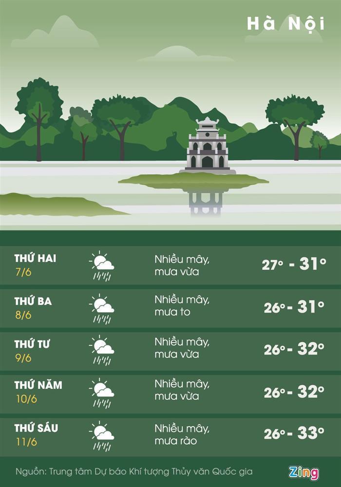 Hà Nội đón 2 đợt mưa lớn liên tiếp-1