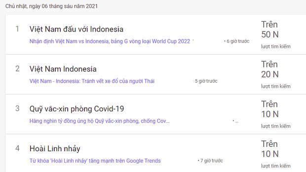 Từ khóa Hoài Linh nhảy thống trị top tìm kiếm, cho 17.7 triệu kết quả trong 0.37 giây-2