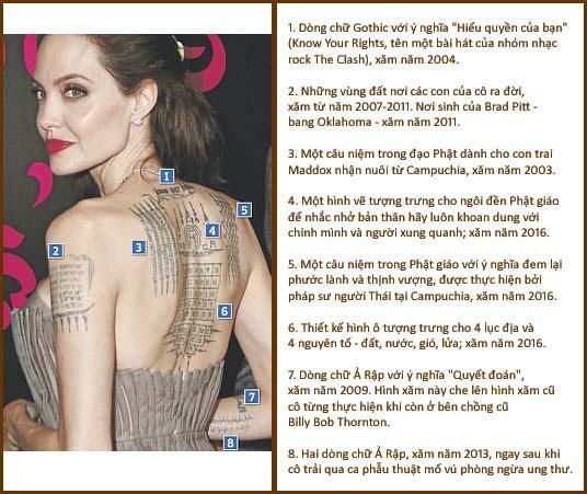 Tất tần tật ý nghĩa của gần 20 hình xăm trên cơ thể Angelina Jolie-4