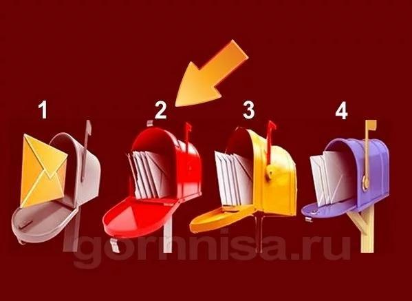 Chọn một hộp thư để xem nếu phải nhận xét về bạn, người thân và bạn bè sẽ nói gì?-3