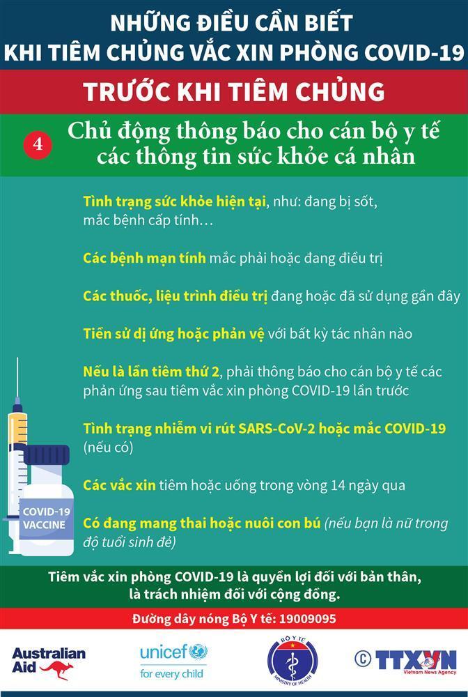 10 điều bạn cần ghi nhớ trước và sau khi tiêm vắc xin Covid-19-4