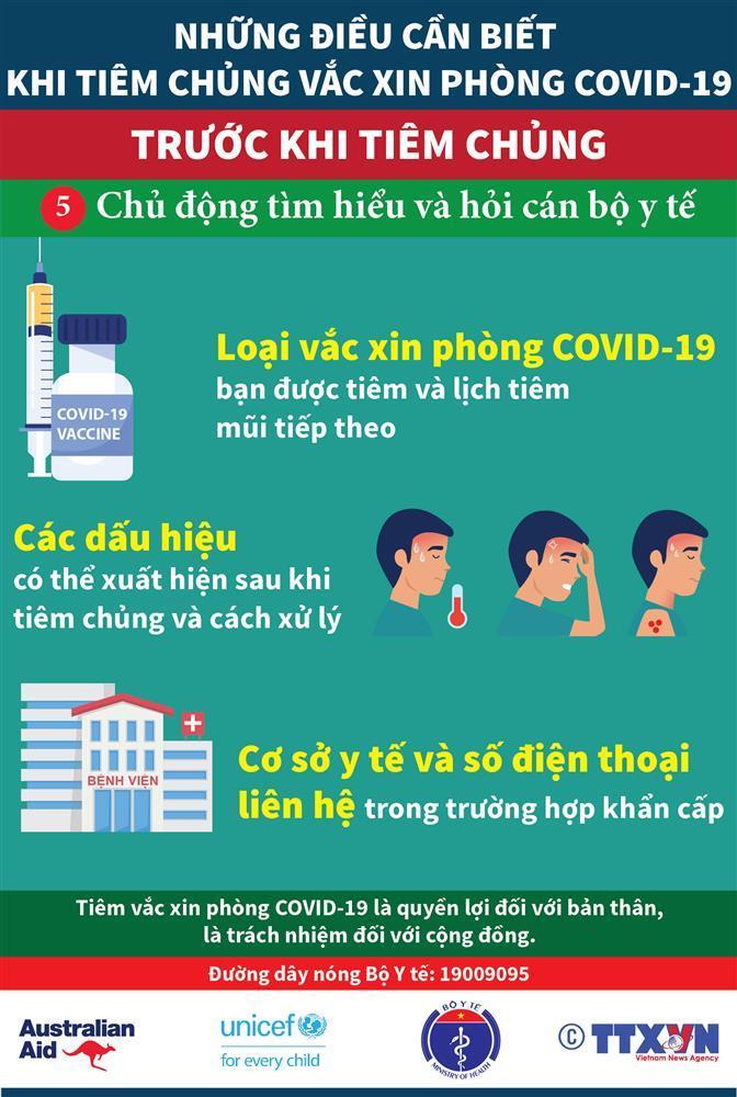 10 điều bạn cần ghi nhớ trước và sau khi tiêm vắc xin Covid-19-5