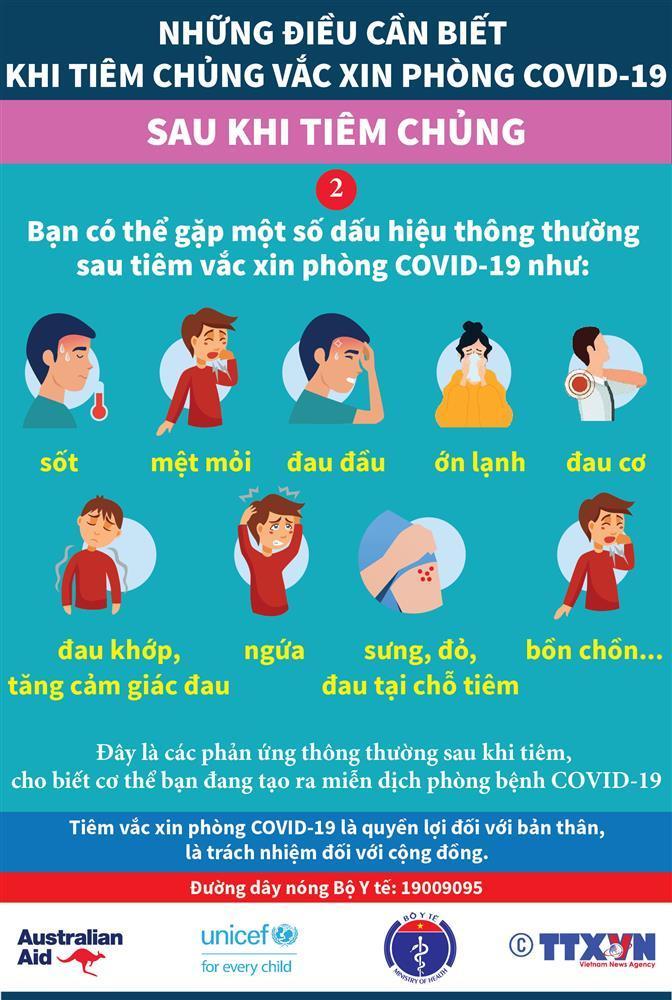 10 điều bạn cần ghi nhớ trước và sau khi tiêm vắc xin Covid-19-7