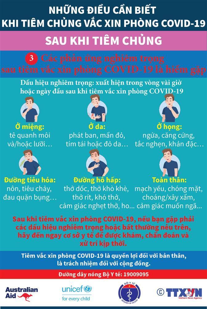 10 điều bạn cần ghi nhớ trước và sau khi tiêm vắc xin Covid-19-8