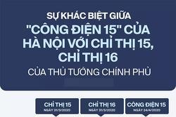 Hà Nội siết chặt phòng dịch từ 19/7: 'Công điện 15' khác Chỉ thị 15, Chỉ thị 16 thế nào?