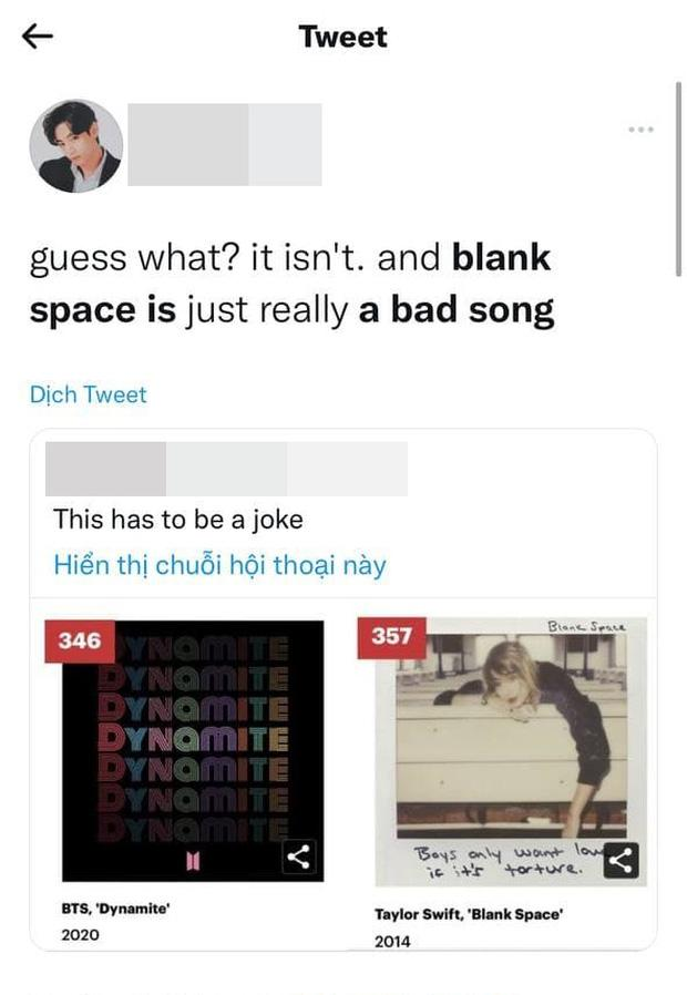 Hit 2,8 tỷ view của Taylor Swift nhận loạt đánh giá tệ hại từ fan BTS-3