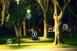Chọn khu vực trong công viên bạn thấy an toàn và tìm hiểu thêm về bản thân
