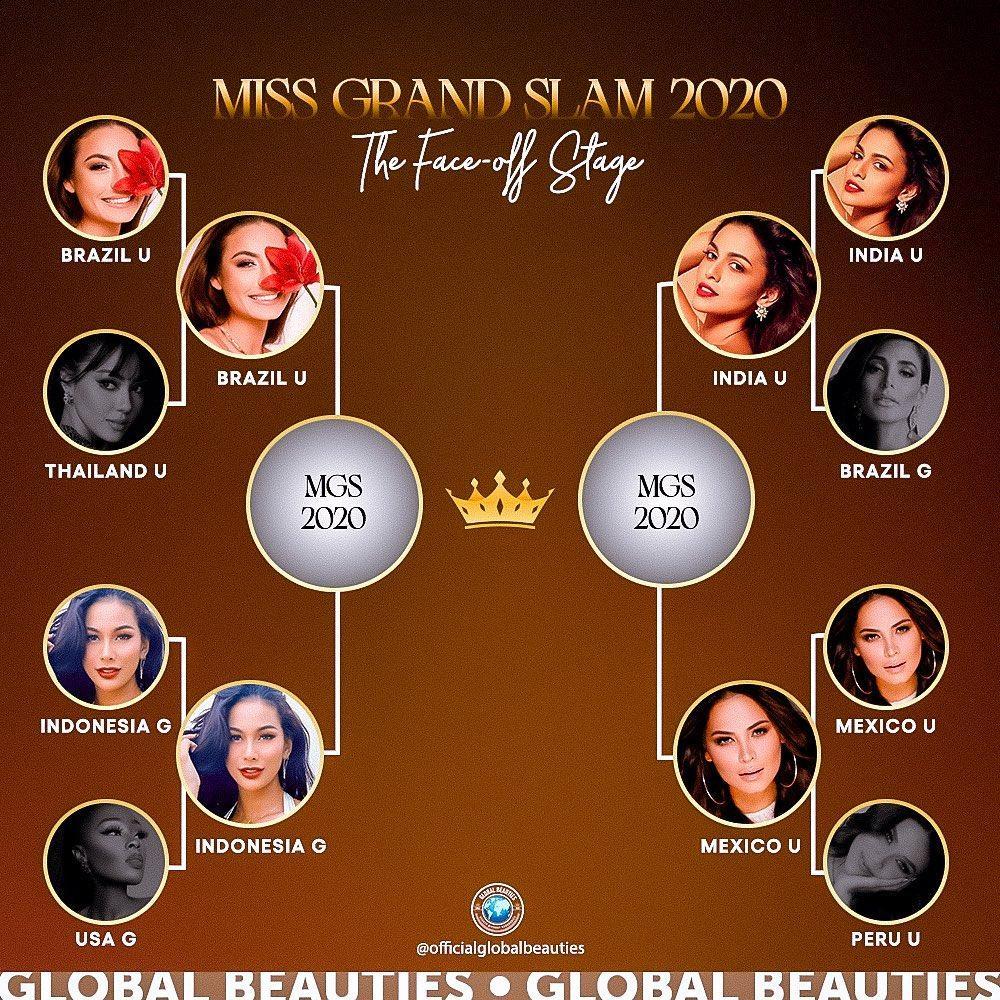Lộ 4 mỹ nhân tranh giải Hoa hậu của các hoa hậu 2020-1