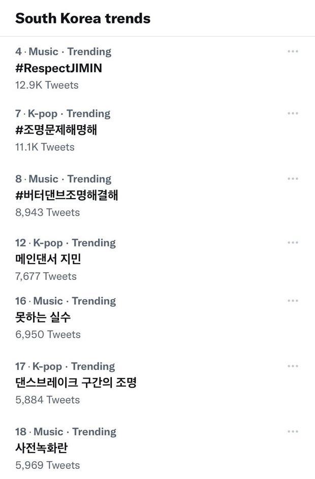 Jimin liên tục bị hắt hủi, mất hút khỏi BTS khiến fan giận dữ-1