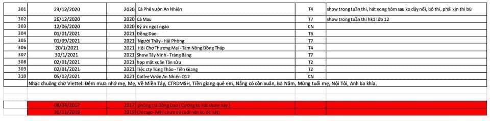 Lộ list 310 show diễn củaHồ Văn Cường, giá cát-xê siêu bèo?-9