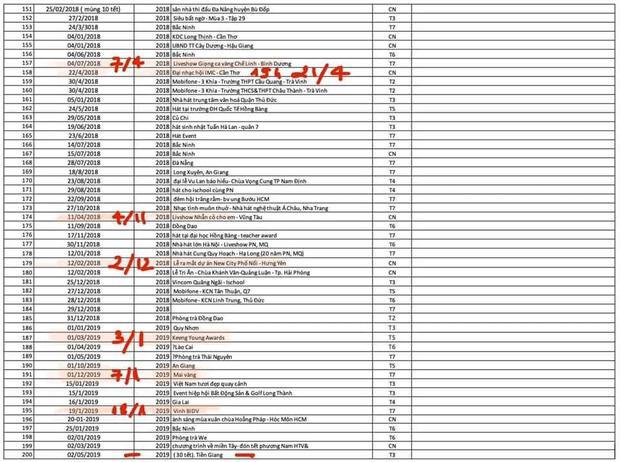 List 310 show hát của Hồ Văn Cường lộ nhiều điểm bất hợp lý-2